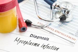 диагностика и симптомы микоплазмоза